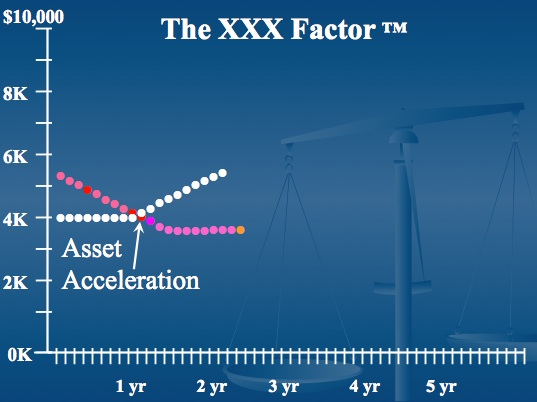 Billy Epperhart's XXX FACTOR: the Secret Path to Wealth-Building, Part 1